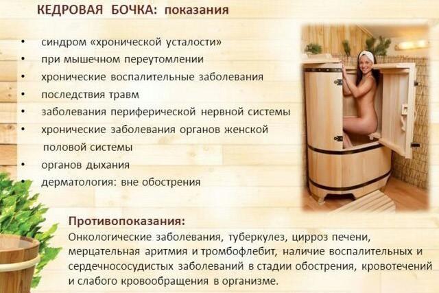 Баня для похудения в домашних условиях