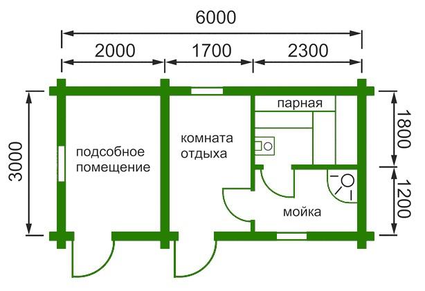 Баня размером 6 на 3: планировка и комплектация