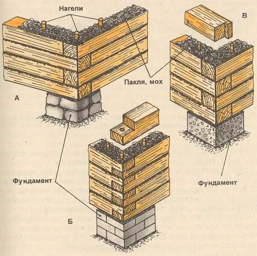 Все способы продольного и поперечного соединения бруса - самстрой - строительство, дизайн, архитектура.