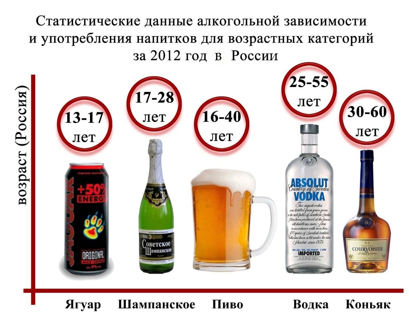 Пиво и алкогольные напитки в бане – пить или не пить?