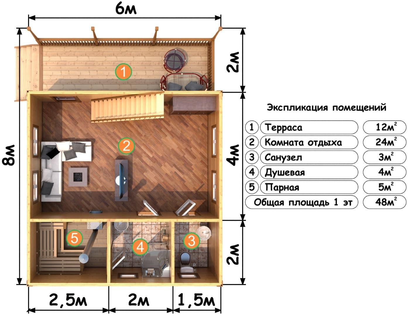 Баня 6 на 6: проект, особенности и фото