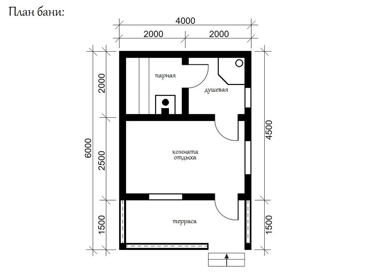 Как спланировать баню 6 на 4: особенности составления плана бани 6-х4 и советы по её строительству